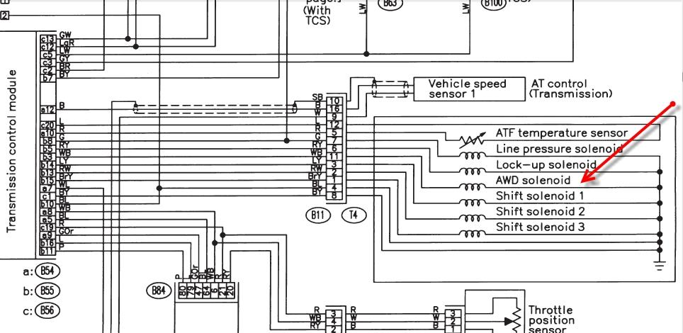 What electrical test on the duty solenoid works while in the
