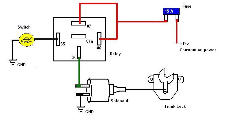 adding a trunk popper interior body electrical ultimate subaru arduino relay diagram post 7085 0 51328400 1364235453_thumb jpg