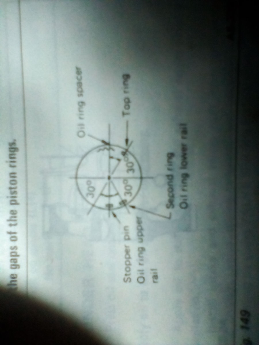 Who Knows Ea82 Ring Gap Spacing Old Gen 80s Gl Dl Xt Loyales Subaru Ea81 Wiring Diagram Img 20180721 194639