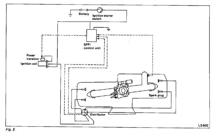 Ignition system.jpg